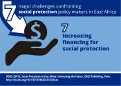 Increasing financing for social protection